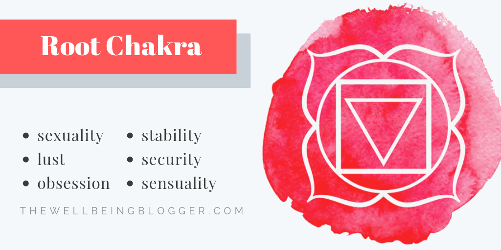 Graphic representation of the root chakra and its impact on wellbeing. The root chakra affects aspects such as sexuality, lust, obsession, stability, security, and sensuality.